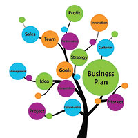 Find Local Businesses